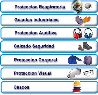Seguridad ocupacional investigaci n de accidentes Clasificacion de equipo de cocina