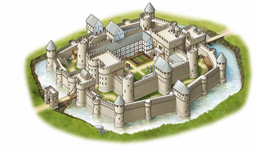 The Medieval Times Concentric Castles