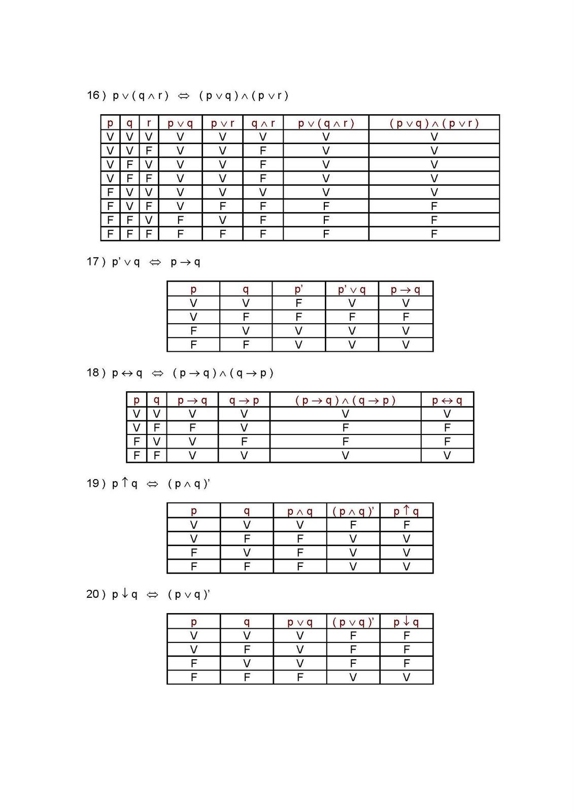 ejercicios matematica 5: