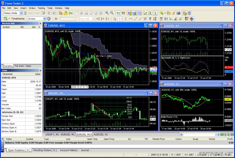 Apakah yang dimaksud trading forex