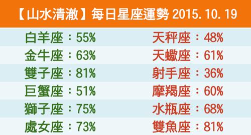 【山水清澈】每日星座運勢2015.10.19
