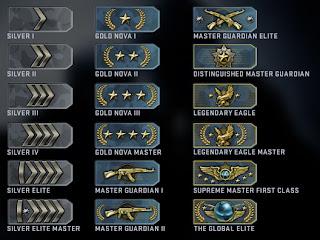 Cs go ranking system
