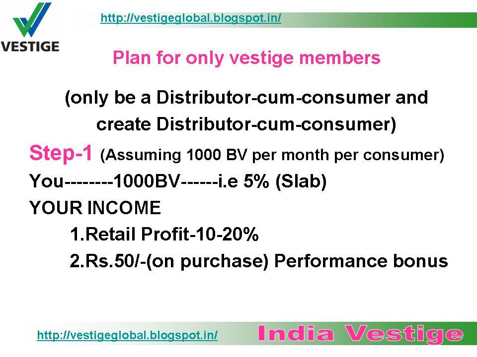 Very Simple Business Plan