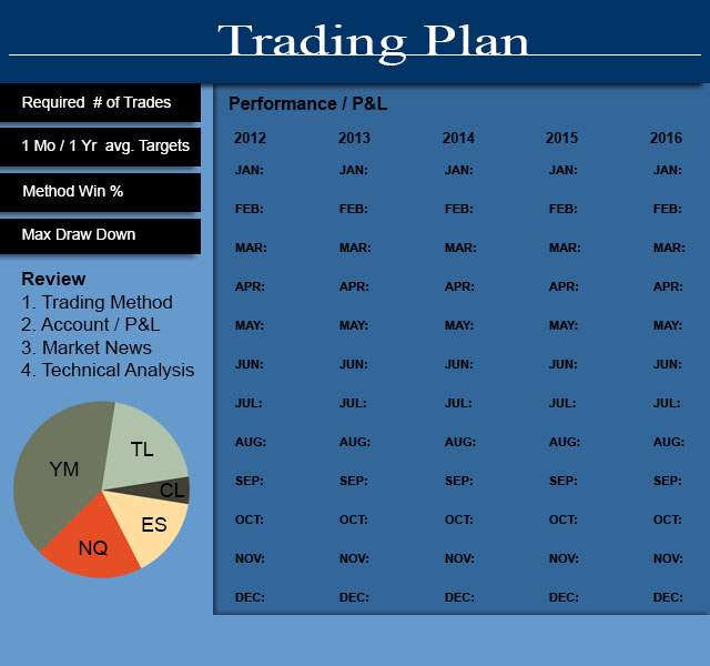 Binary options trading plan