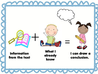 Copy Of Drawing Conclusions - Lessons - Tes Teach