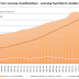 Den svenska privata skuldbubblan och BNP