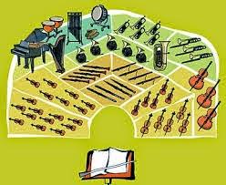 http://www.juntadeandalucia.es/averroes/ieslaribera/musica/orquesta.swf