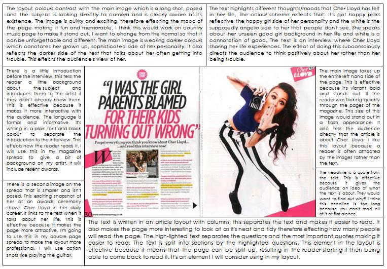 Fashion Magazine Double Page Spread Analysis