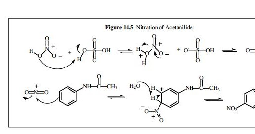 synthesis of p nitro acetanilide Synthesis and characterization of acetaminophen (paracetamol)® from acetanilide by diazotization reaction  while p-nitro acetanilide (2 g).