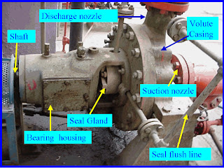 centrifugal+pump 3 Centrifugal Pumps: Basic Concepts of Operation, Maintenance, and Troubleshooting