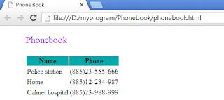 phonebook html report