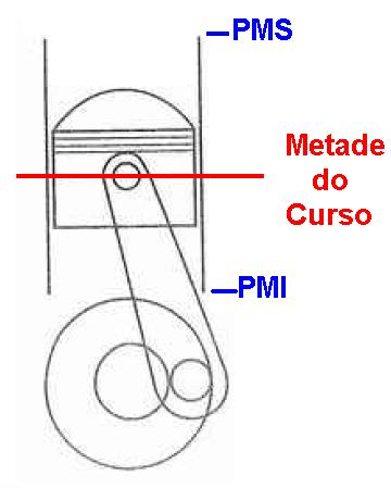 Curso pmi