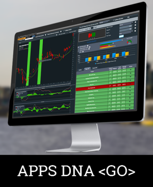 ChartDNA on Bloomberg Terminal