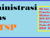 Kelangkapan Administrasi Kelas 4 KTSP (Silabus, RPP, Prota, Promes, KKM)