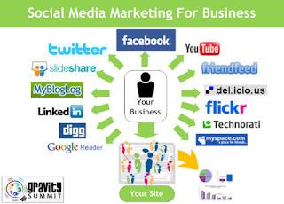 Social Media Expert India