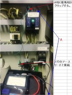 三相回路の接地相でメガアースを取る