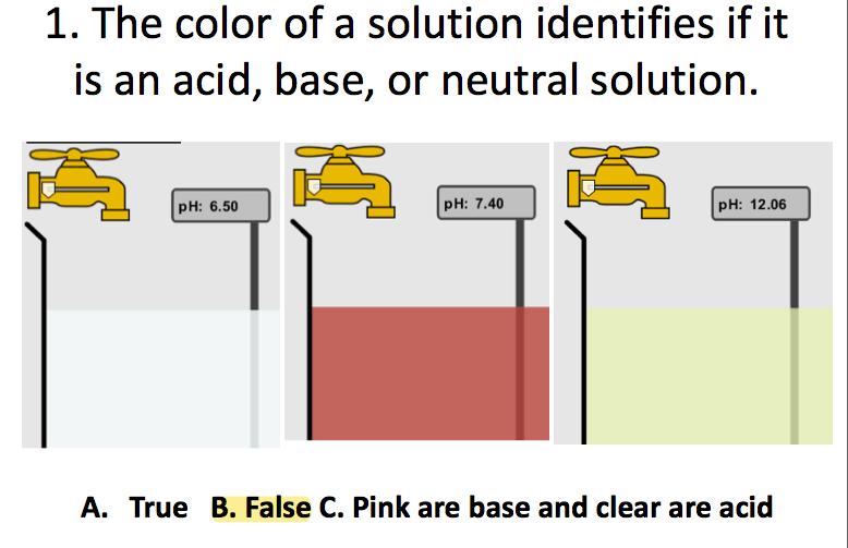 chemistry activity 7 acids and bases. Black Bedroom Furniture Sets. Home Design Ideas