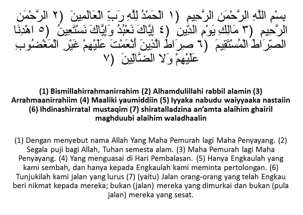 Catatan Kang Sule Khasiat Surat Al Fatihah Bab Ii