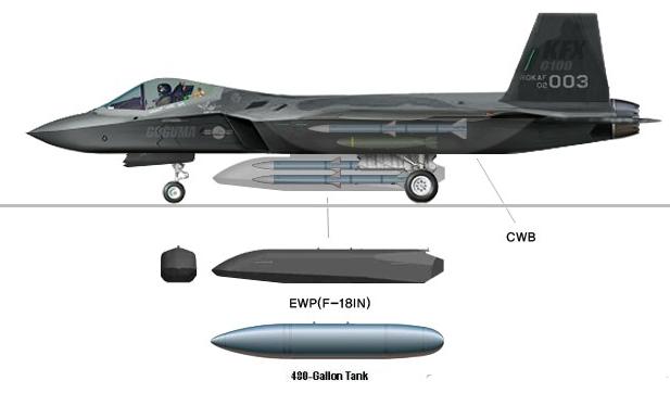 Pesawat Tempur IFX/ KFX Poyek Kerjasama Indonesia Korea Selatan 4