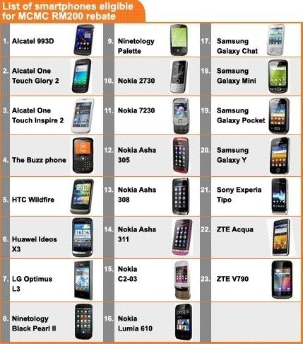 Senarai Smartphone Yang Ditawarkan Dalam Pakej Komunikasi Belia (Rebat