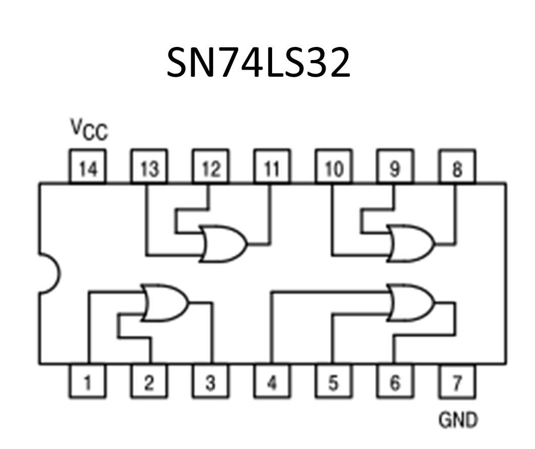 compuerta or 74ls32