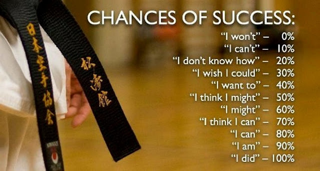 chances of success, hope, motivation, wordless