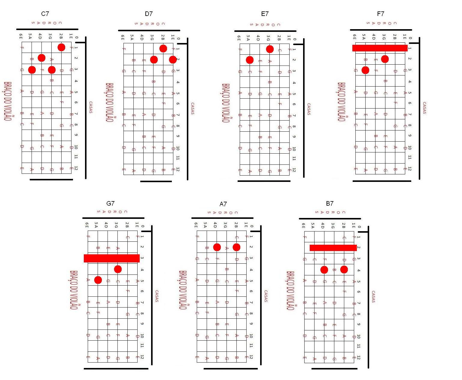 Cifras Em Desenho ~ Nandinho Cavaco Um blog de cifras, partituras e muito mais para o seu cavaquinho Acordes