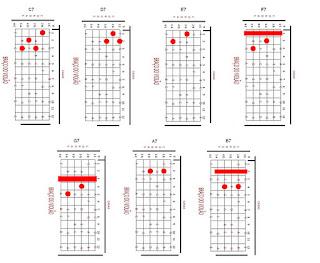 Desenho de cifras de cavaquinho,cavaco,cavaquinho,nota,notas,acorde,acordes,solos,partitura,teoria,cifra,cifras,montagem,banjo,dicas,dica,pagode,nandinho,antero,cavacobandolim,bandolim