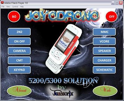 Hardware Solution N5200/5300