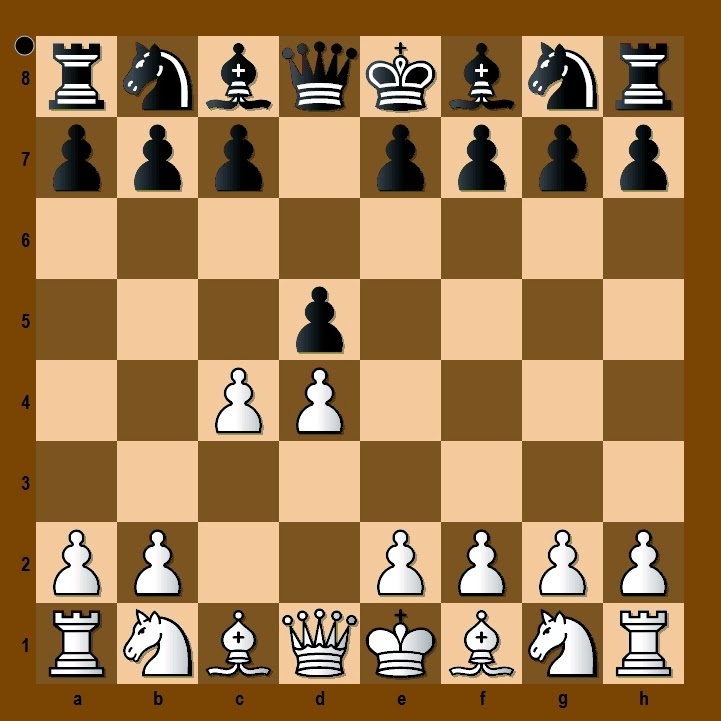Queens Gambit Tactics | Chess Master Key