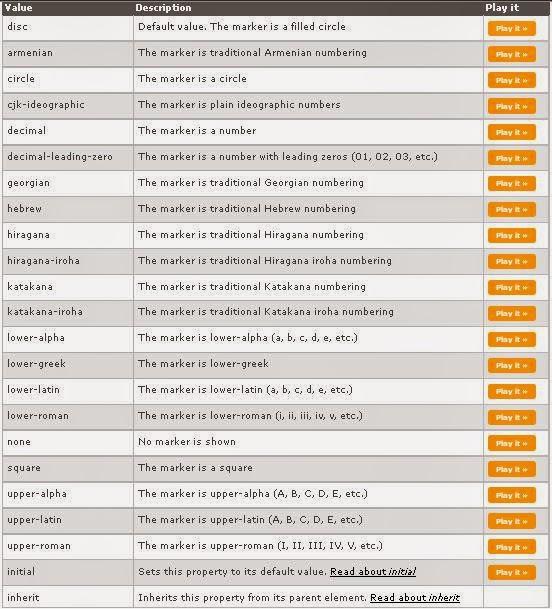 Como crear una lista con HTML (ul)