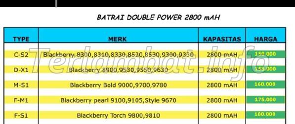 Harga Baterai Blackberry Double Power 280 Mah