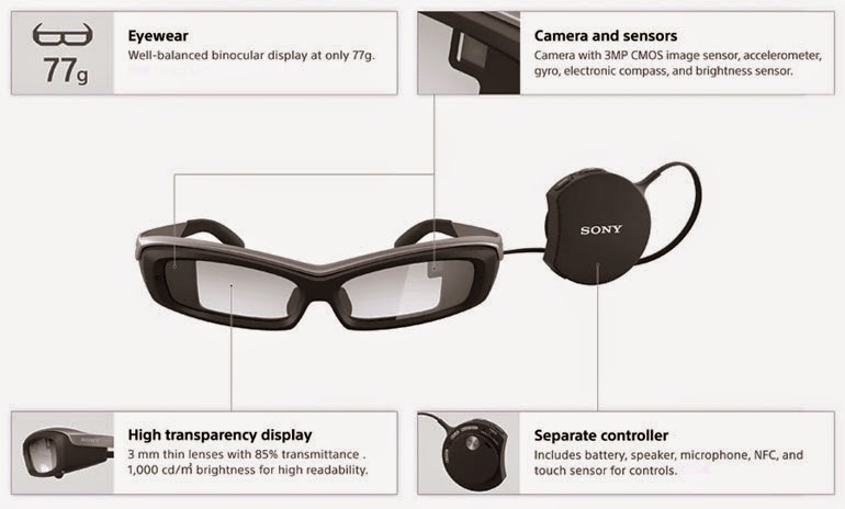 """نظارات سوني الذكية """" SmartEyeglass  """" متوفرة أخيرا"""