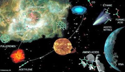 mi especialidad la astroquimica