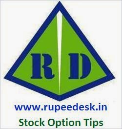 Free Stock Option Tips