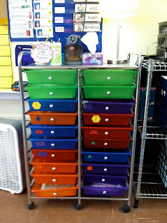 photo of classroom photo Teaching With Style  3rd grade organization rainbow cart