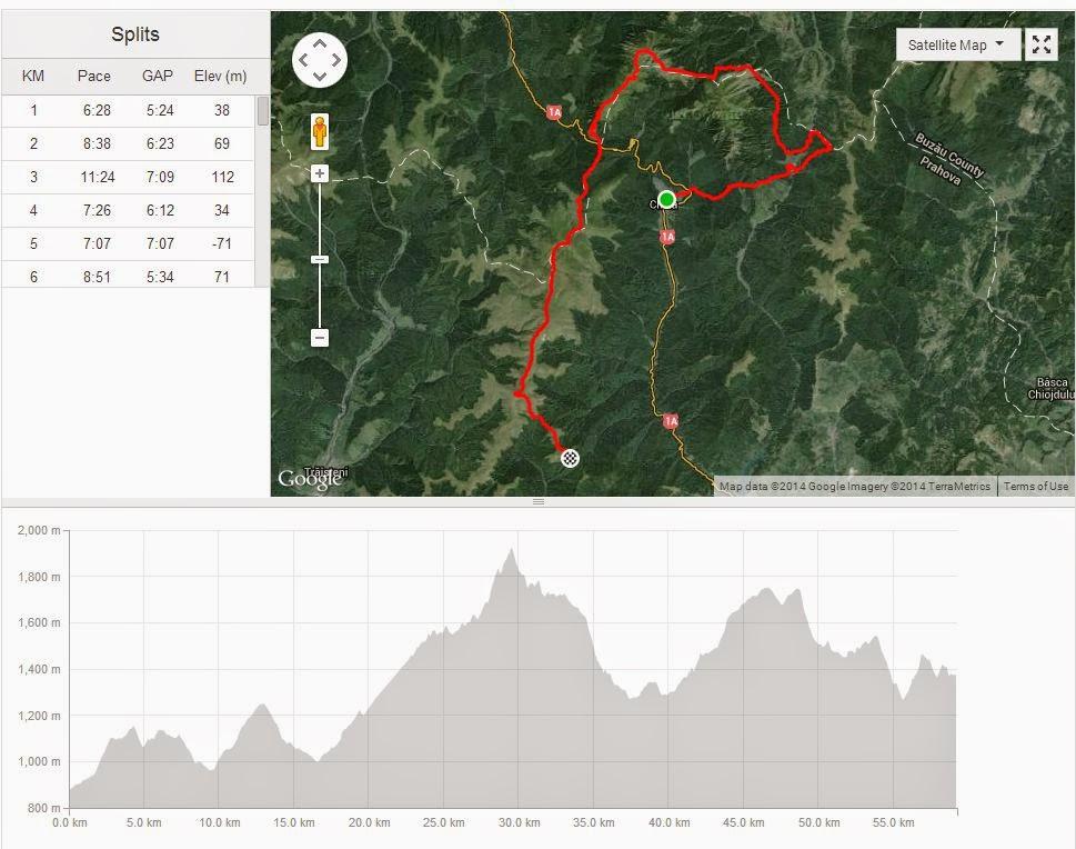 Ciucaş X3, un concurs extraordinar... de greu. Povestea unui alergător de plat printre titani. O nouă excursie la munte. Traseul parcurs de Florin Chindea