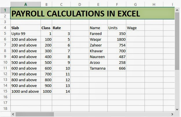 Payroll calculation in Excel - Learning Microsoft Office package ...