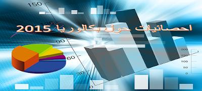 لإحصائيات عن امتحان شهادة البكالوريا دورة 2015