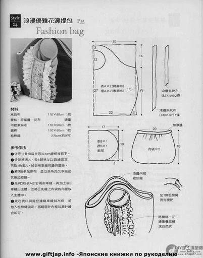 Сшить стильную сумку выкройки