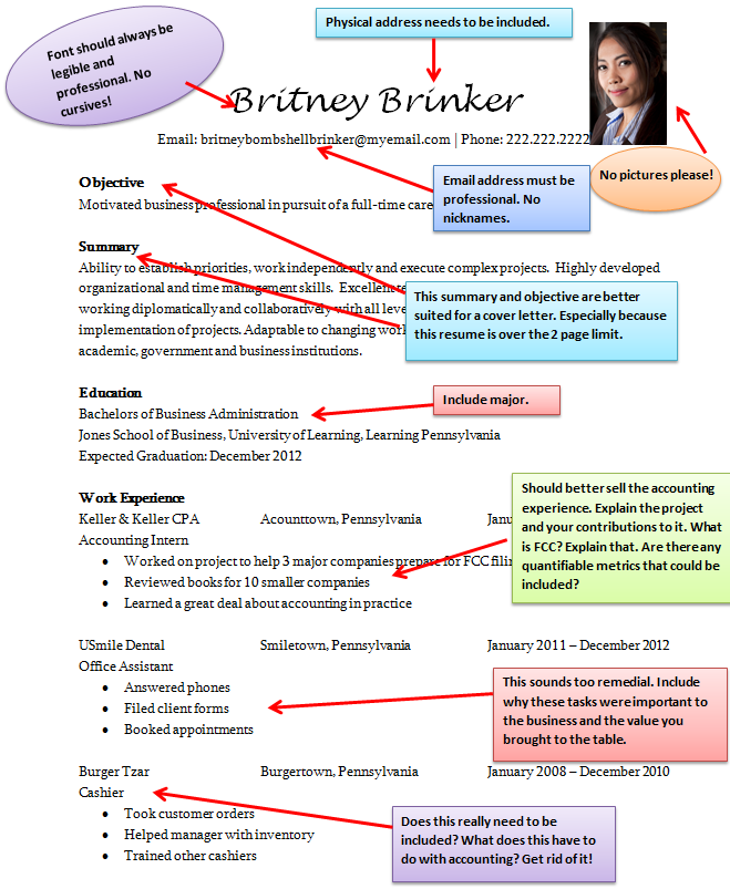 sample resume  december 2014