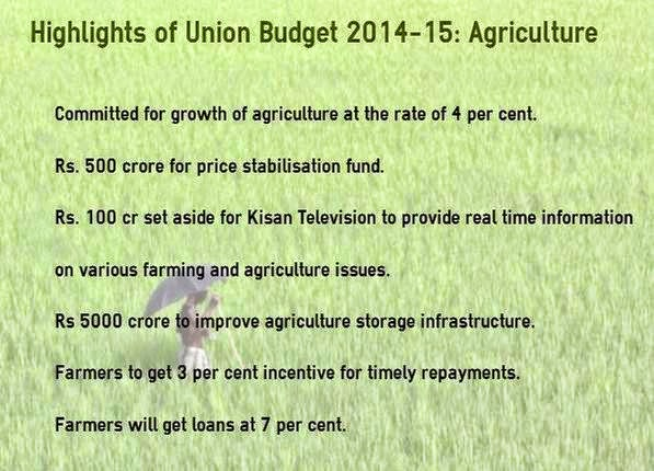 Indian-Agriculture-Education-Administrative-Reforms-GDP