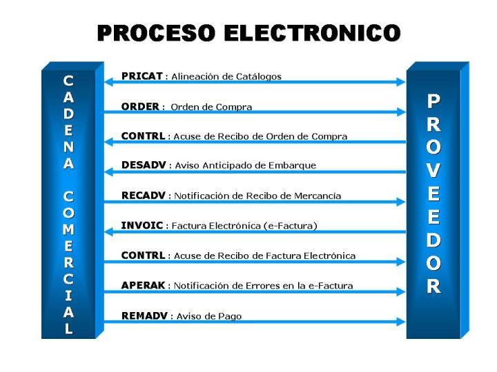 Opciones Binarias Colombia