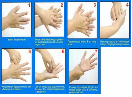7 Langkah Efektif Cuci Tangan