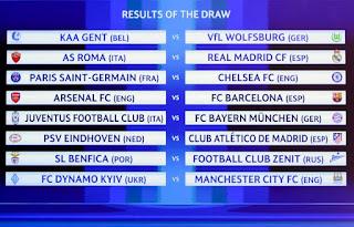 Liga de Campeones de Europa: así quedaron los octavos de final