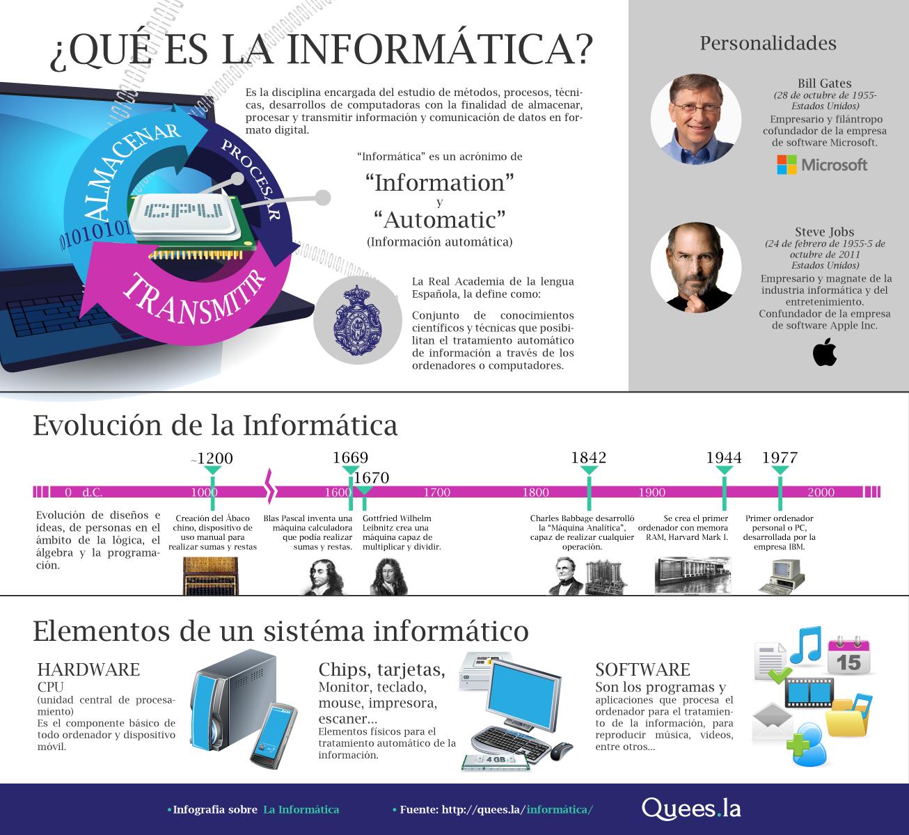 informatica espana: