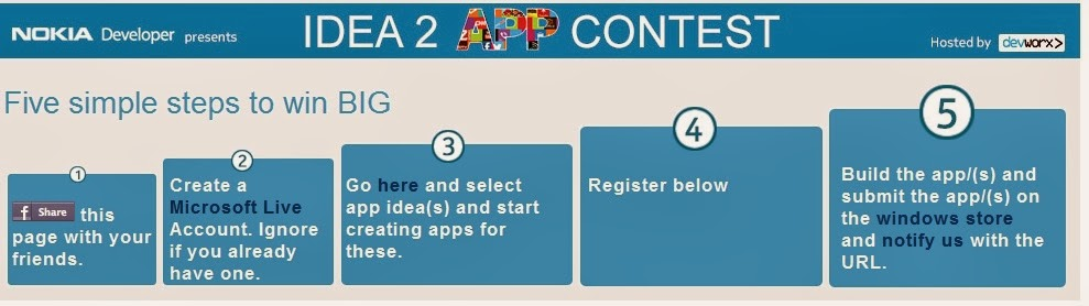 http://devworx.in/contests/idea2app/?utm_source=mailer&utm_medium=mailer&utm_campaign=mailer