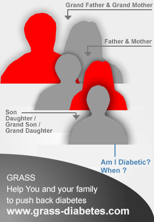 Login at Grass-Diabetes.com