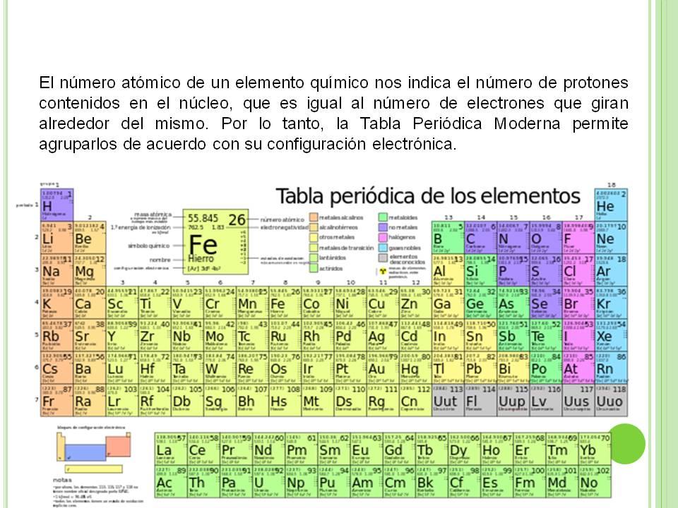 Qumica para todos bloque 4 tabla peridica encontrars los diferentes criterios para estudiar la tabla peridica de los elementos qumicos urtaz Images