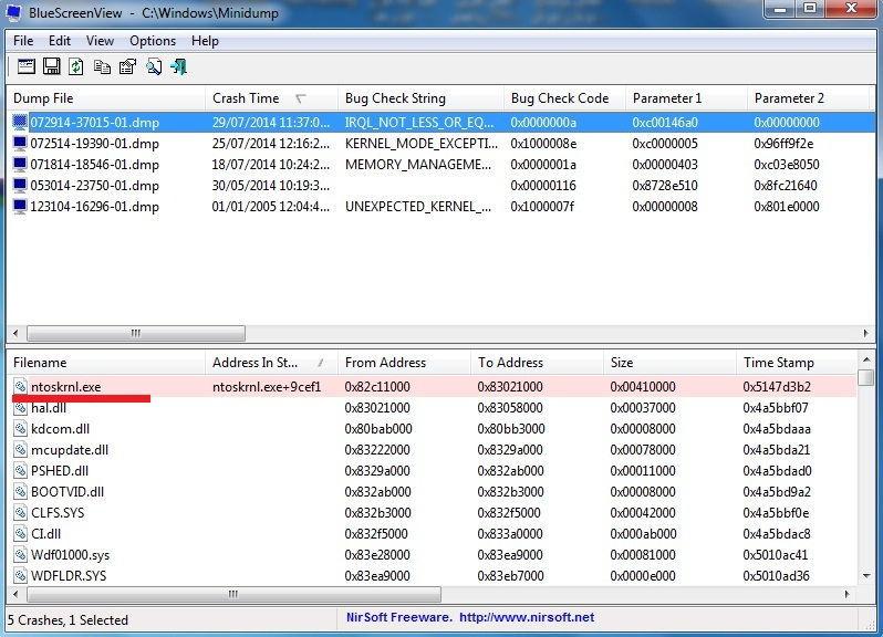 حل مشكلة الشاشة الزرقاء في الويندوز ومعرفة سبب المشكلة BlueScreenView